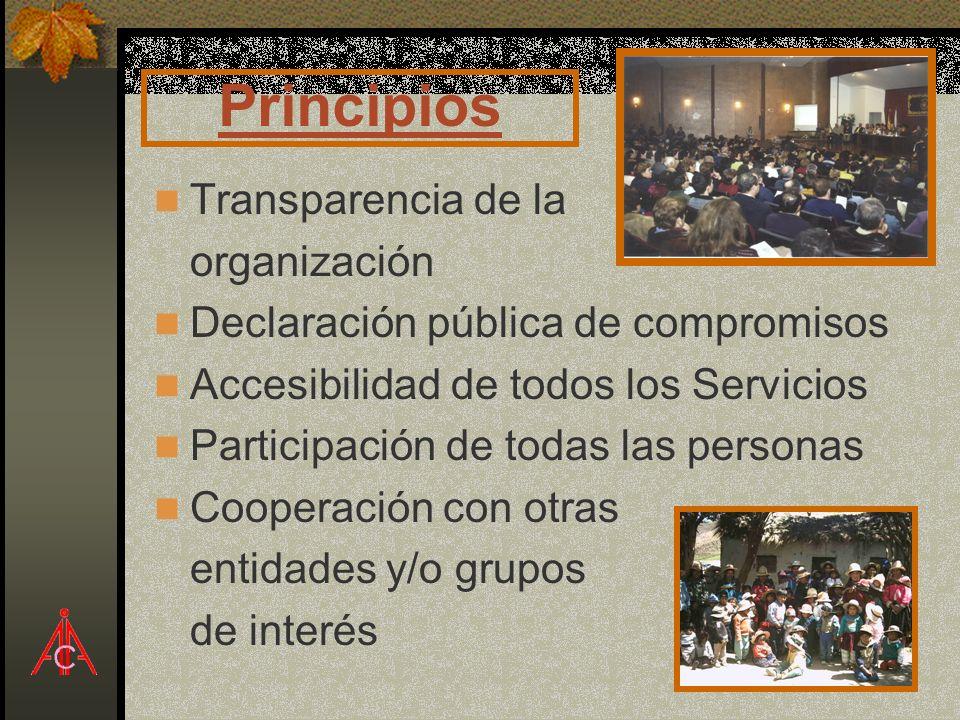 Principios Transparencia de la organización