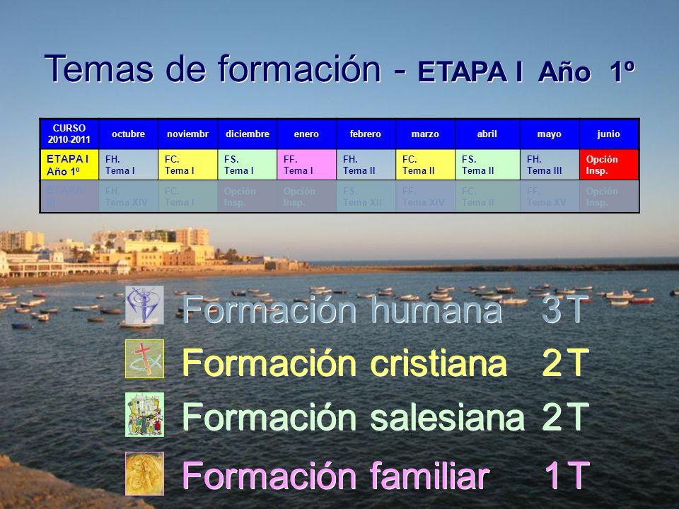 Temas de formación - ETAPA I Año 1º
