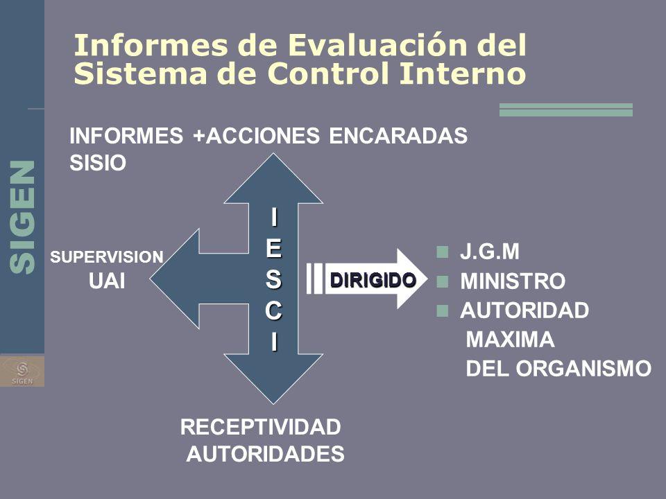 Informes de Evaluación del Sistema de Control Interno