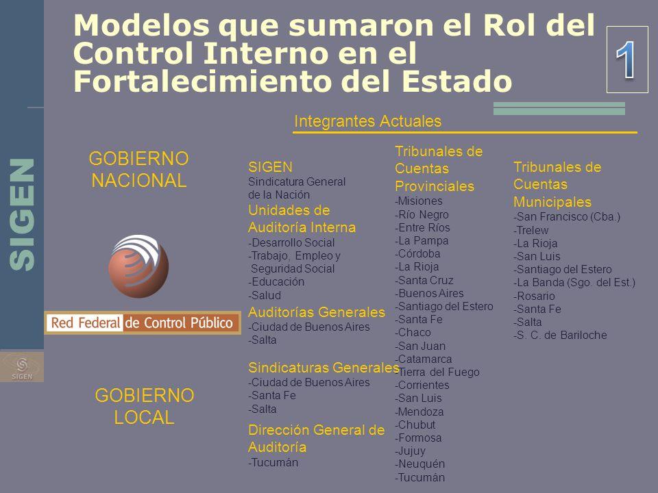 Modelos que sumaron el Rol del Control Interno en el Fortalecimiento del Estado