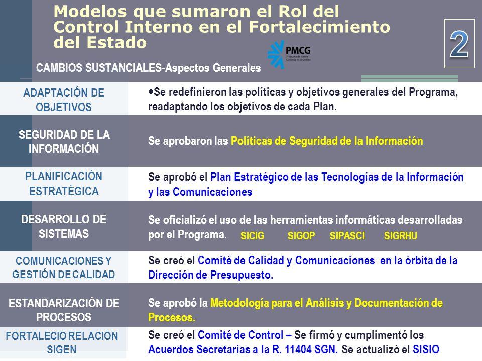 CAMBIOS SUSTANCIALES-Aspectos Generales