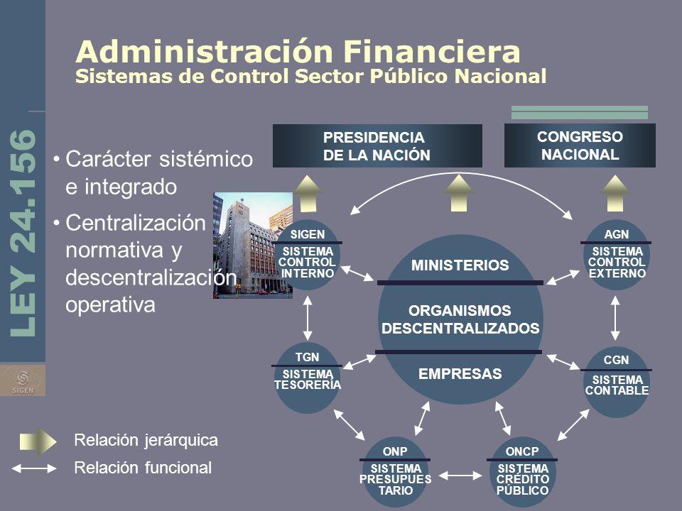 Administración Financiera Sistemas de Control Sector Público Nacional
