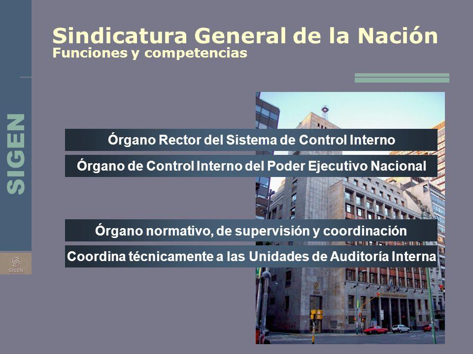 Sindicatura General de la Nación Funciones y competencias
