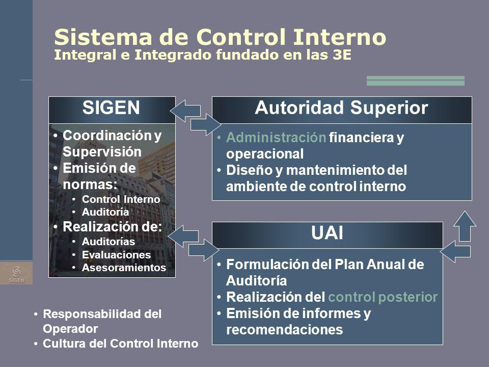 Sistema de Control Interno Integral e Integrado fundado en las 3E