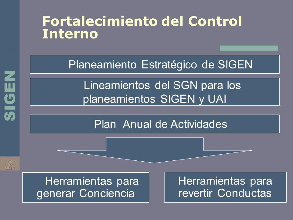 Fortalecimiento del Control Interno