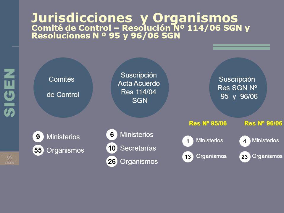 Jurisdicciones y Organismos Comité de Control – Resolución Nº 114/06 SGN y Resoluciones N º 95 y 96/06 SGN
