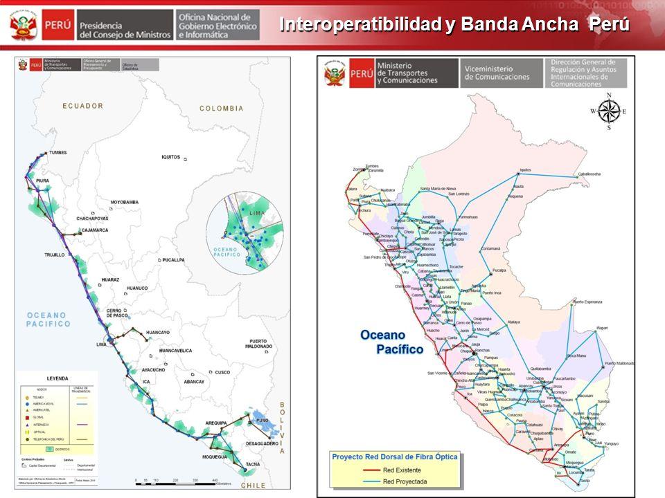 Interoperatibilidad y Banda Ancha Perú