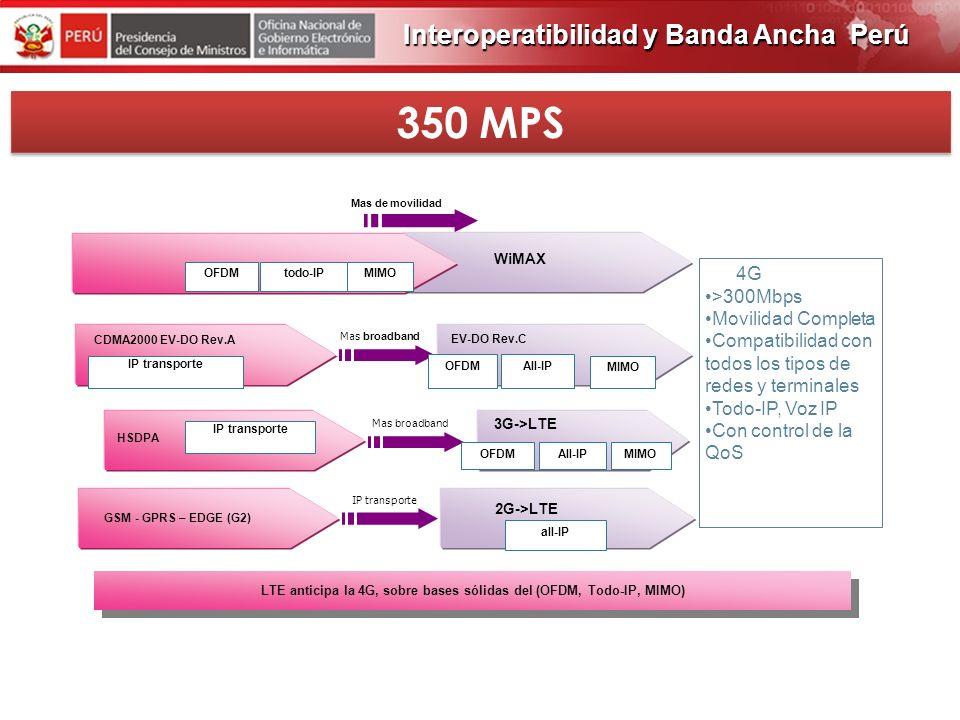LTE anticipa la 4G, sobre bases sólidas del (OFDM, Todo-IP, MIMO)