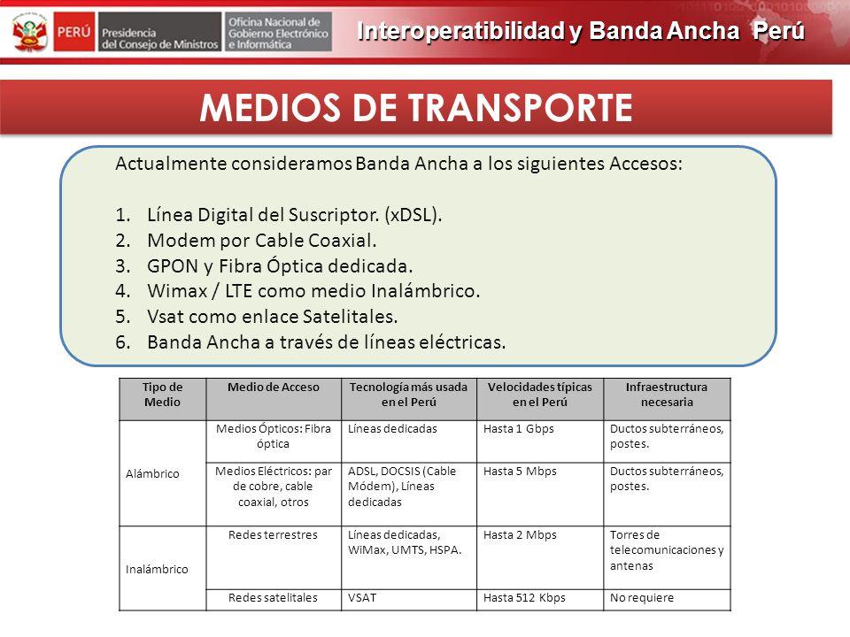 PROGRAMA DE OBRAS 2012 MEDIOS DE TRANSPORTE