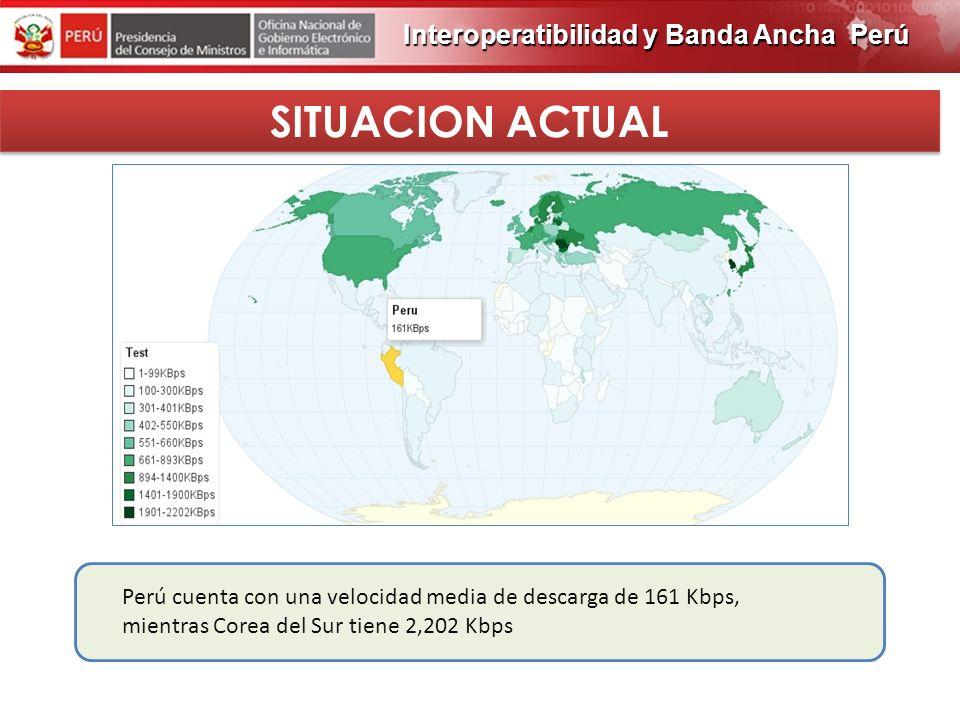 PROGRAMA DE OBRAS 2012 SITUACION ACTUAL