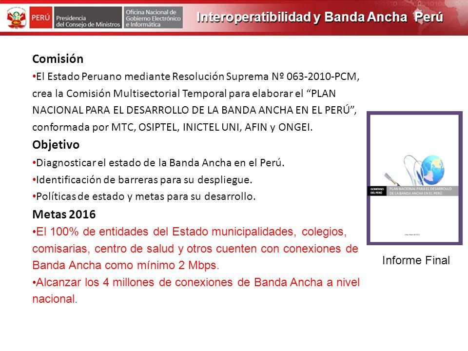 PROGRAMA DE OBRAS 2012 Interoperatibilidad y Banda Ancha Perú Comisión