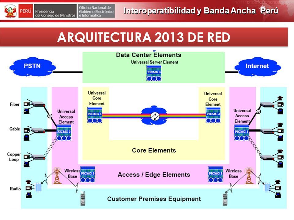 PROGRAMA DE OBRAS 2012 ARQUITECTURA 2013 DE RED