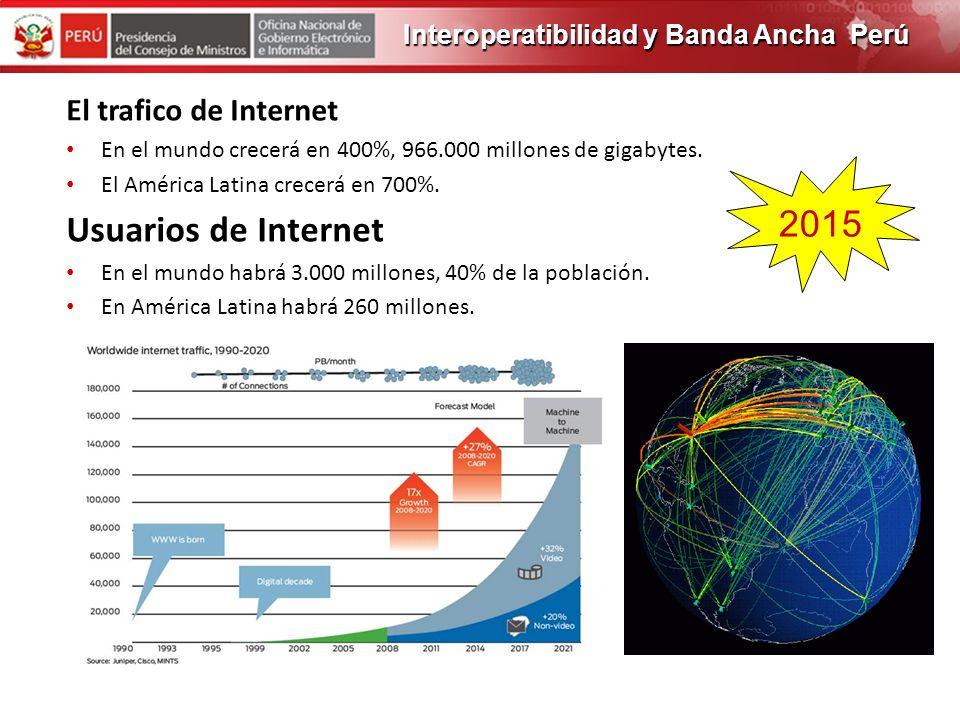 PROGRAMA DE OBRAS 2012 Usuarios de Internet 2015