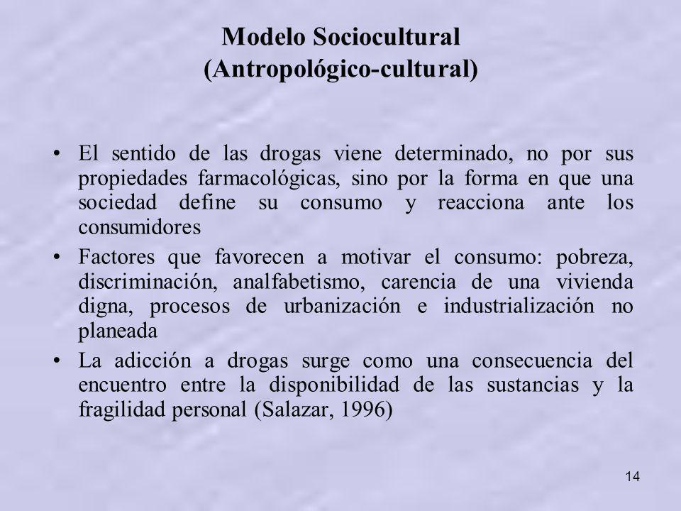 Modelo Sociocultural (Antropológico-cultural)