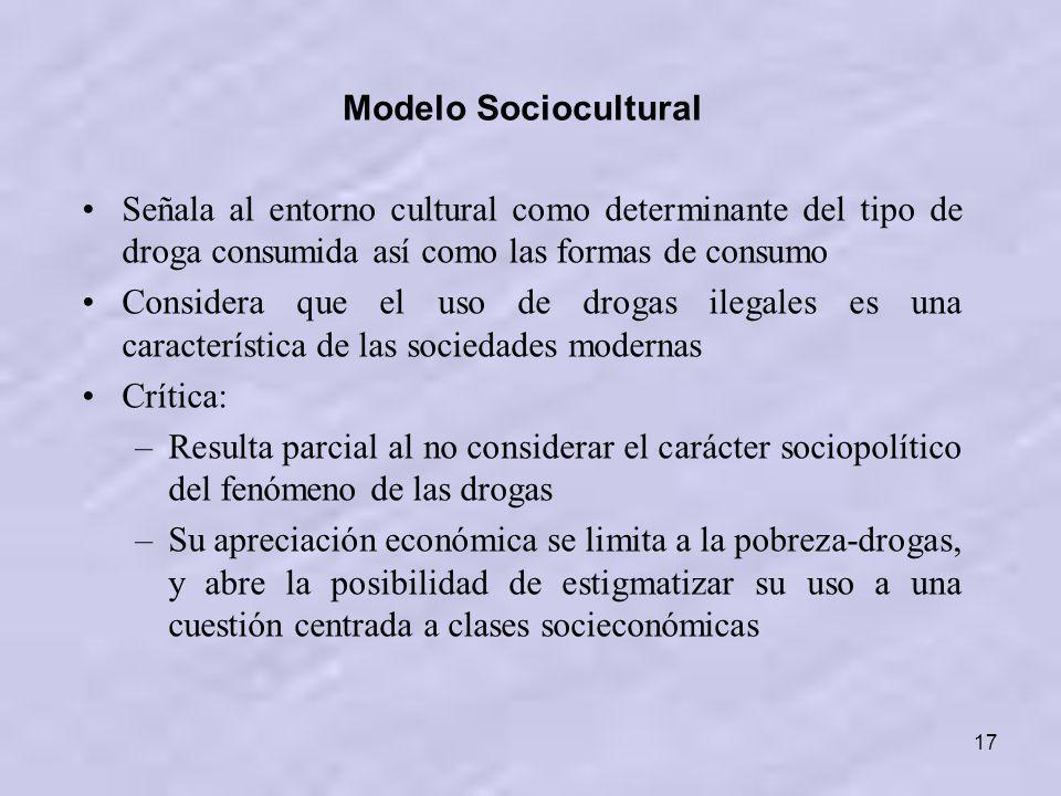 Modelo Sociocultural Señala al entorno cultural como determinante del tipo de droga consumida así como las formas de consumo.
