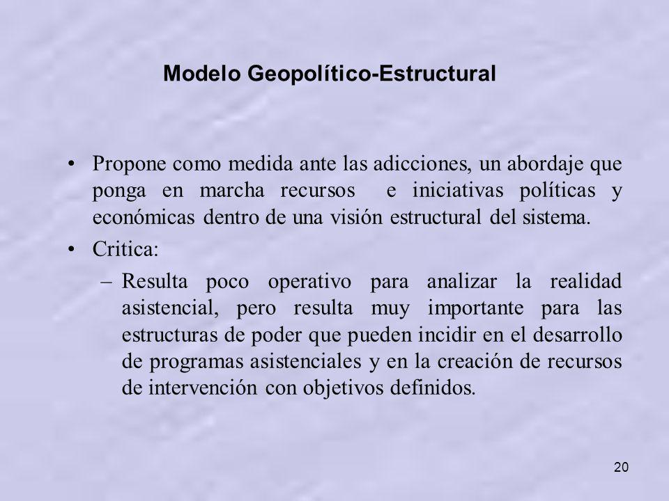 Modelo Geopolítico-Estructural