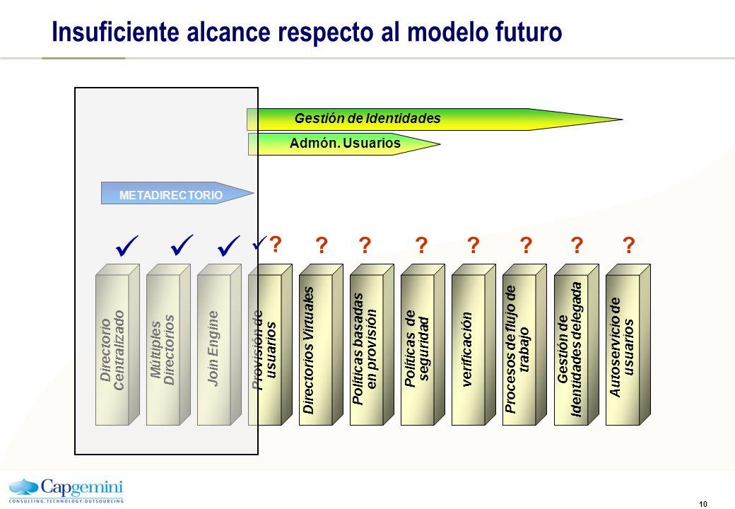 Propuesta ajustada al modelo: Nuestro objetivo