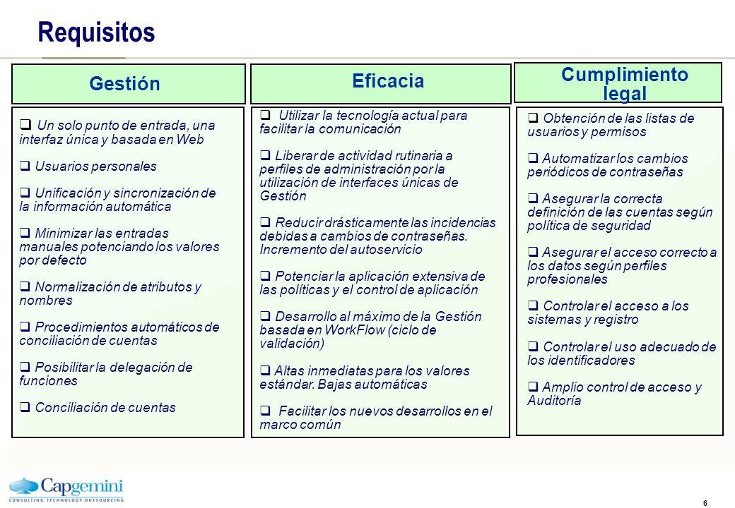 Modelo de procesos candidatos muy complejos