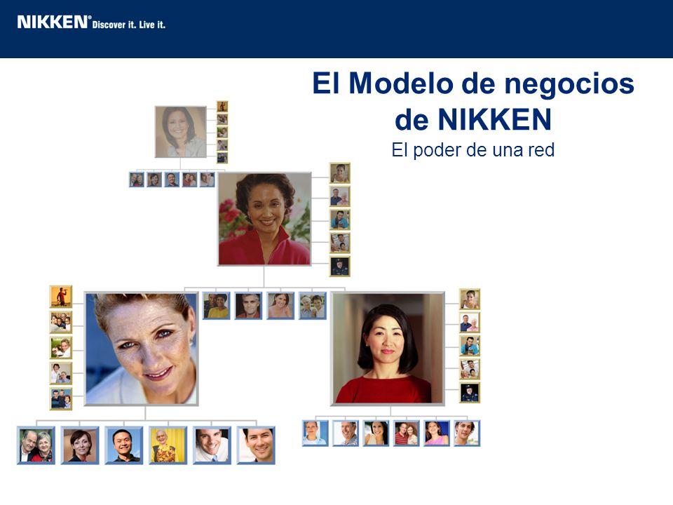 El Modelo de negocios de NIKKEN
