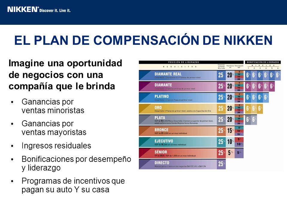 EL PLAN DE COMPENSACIÓN DE NIKKEN
