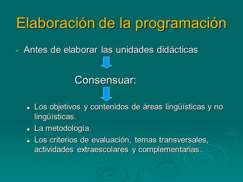 Elaboración de la programación
