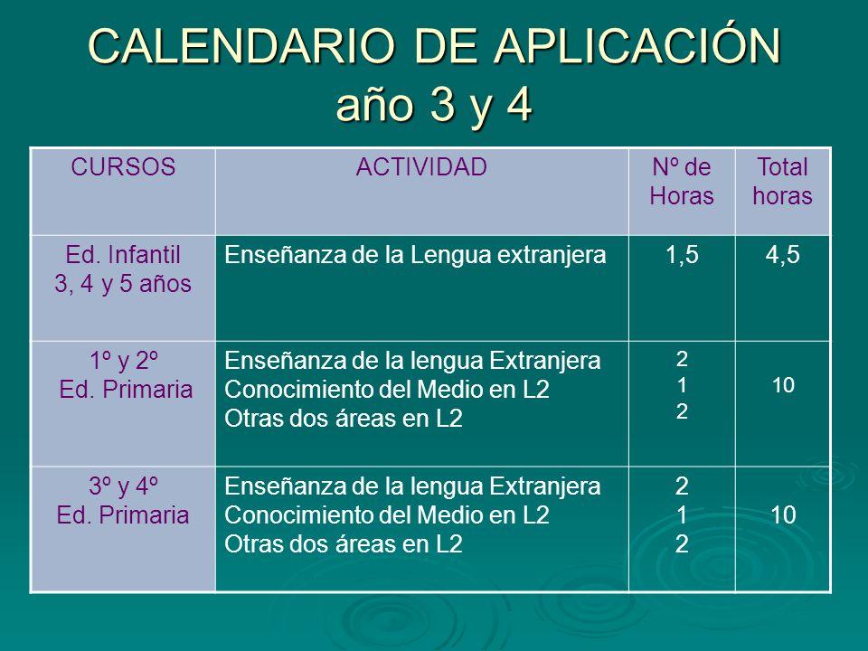 CALENDARIO DE APLICACIÓN año 3 y 4