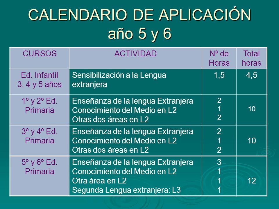 CALENDARIO DE APLICACIÓN año 5 y 6