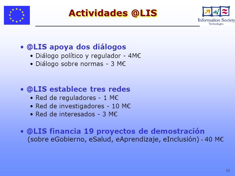 Actividades @LIS @LIS apoya dos diálogos @LIS establece tres redes