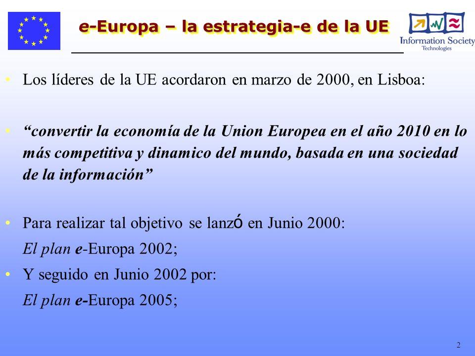 e-Europa – la estrategia-e de la UE