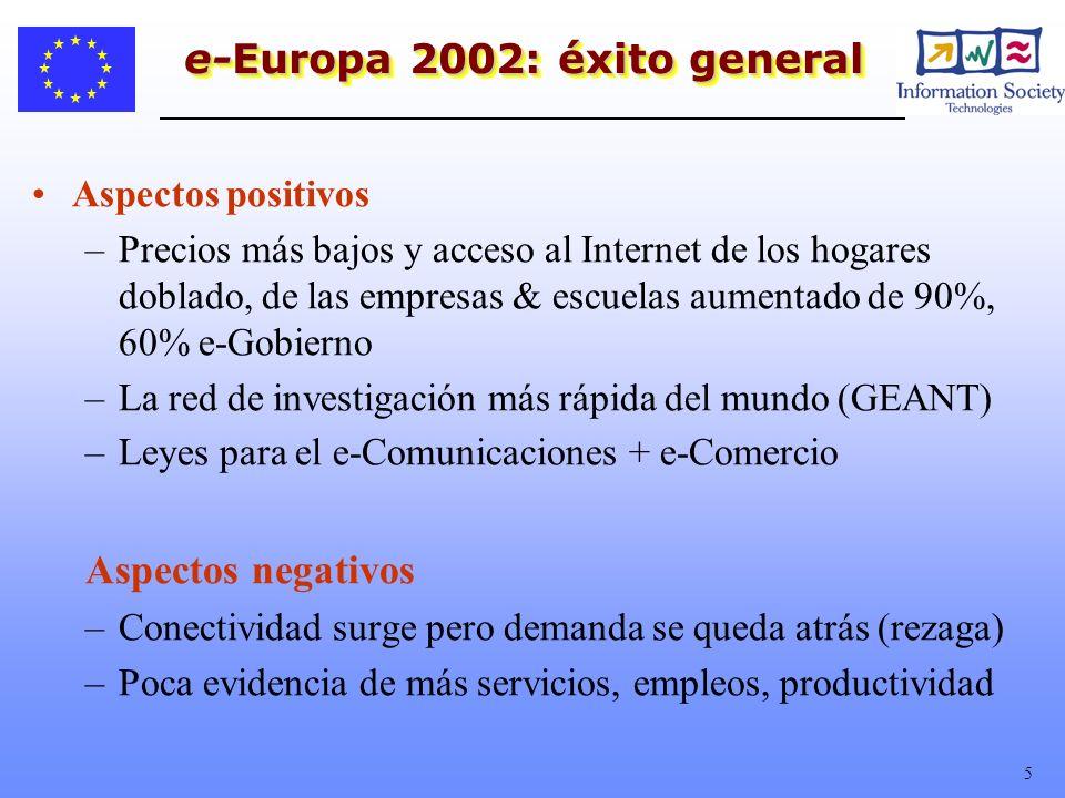 e-Europa 2002: éxito general