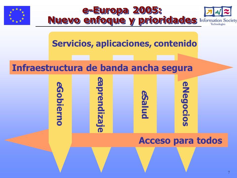 e-Europa 2005: Nuevo enfoque y prioridades
