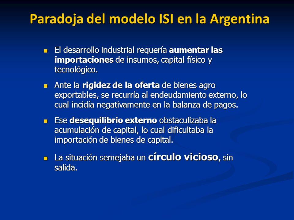 Paradoja del modelo ISI en la Argentina