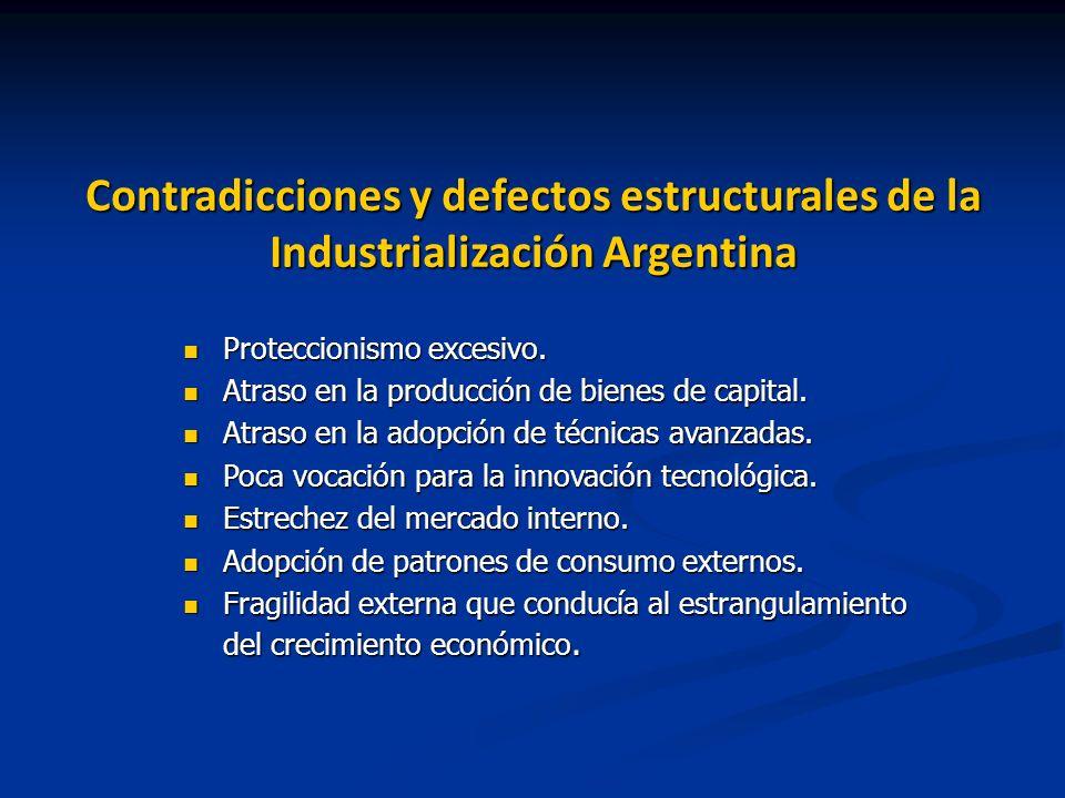 Contradicciones y defectos estructurales de la Industrialización Argentina