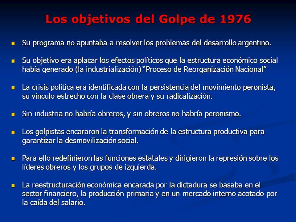 Los objetivos del Golpe de 1976