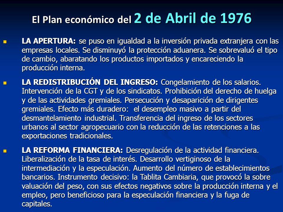 El Plan económico del 2 de Abril de 1976