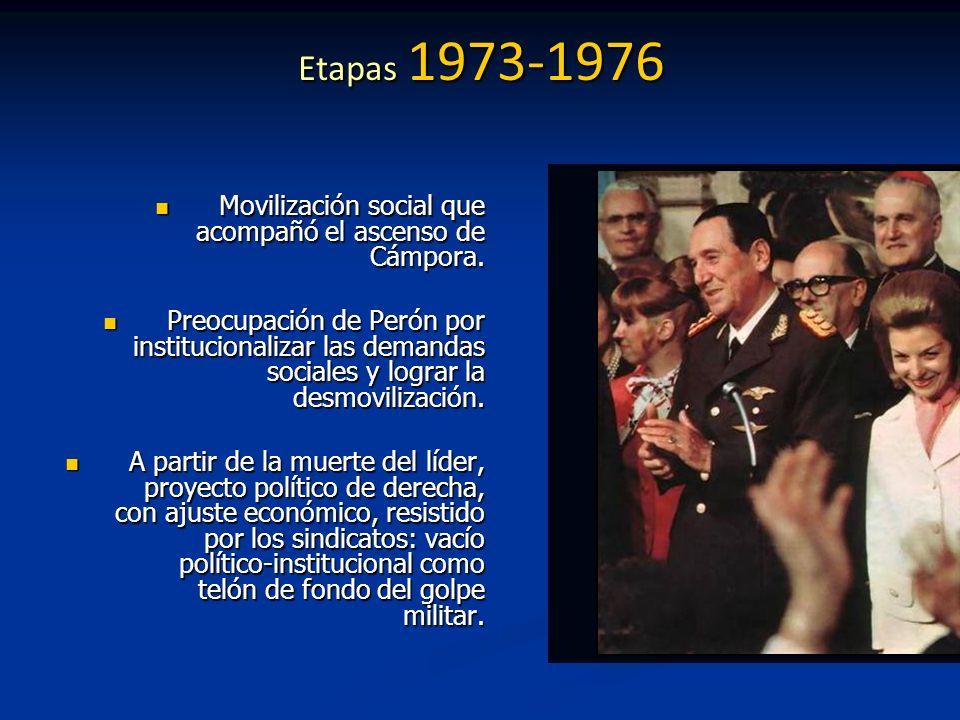 Etapas 1973-1976 Movilización social que acompañó el ascenso de Cámpora.