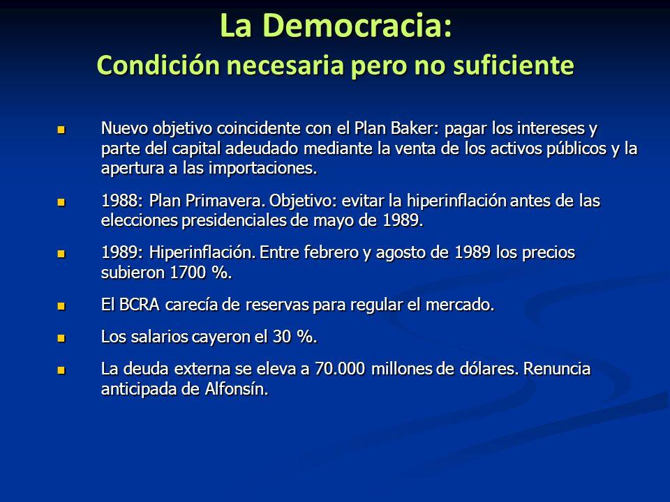 La Democracia: Condición necesaria pero no suficiente