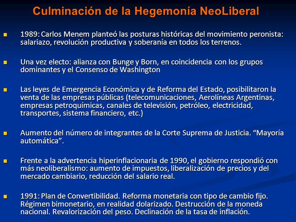 Culminación de la Hegemonía NeoLiberal
