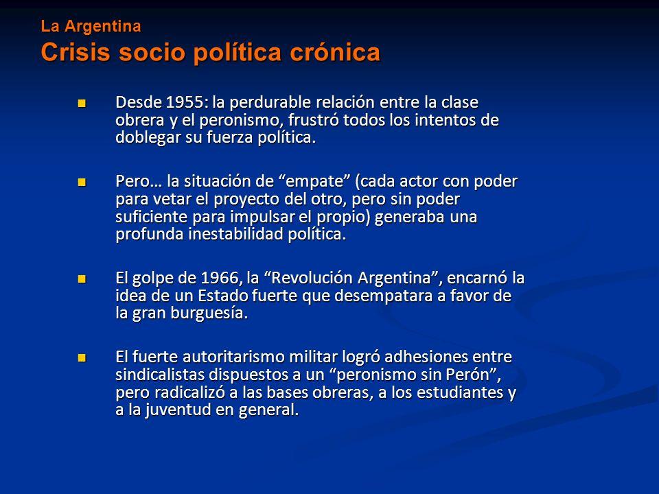 La Argentina Crisis socio política crónica