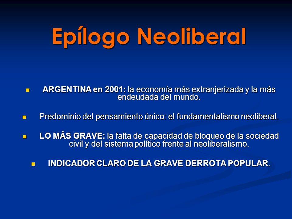 Epílogo Neoliberal ARGENTINA en 2001: la economía más extranjerizada y la más endeudada del mundo.