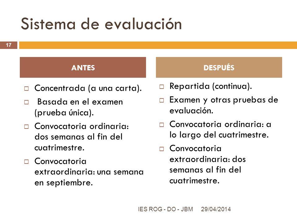 Sistema de evaluación Repartida (continua). Concentrada (a una carta).