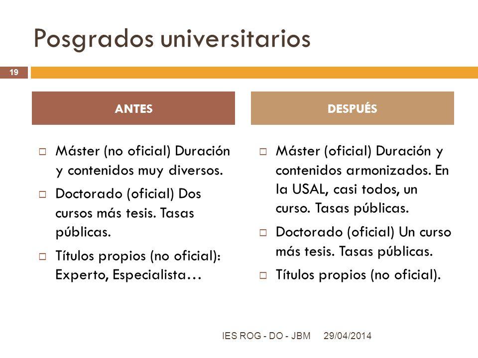 Posgrados universitarios