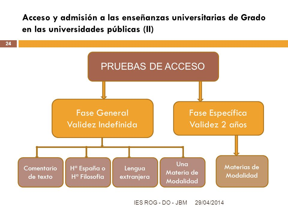 Acceso y admisión a las enseñanzas universitarias de Grado en las universidades públicas (II)
