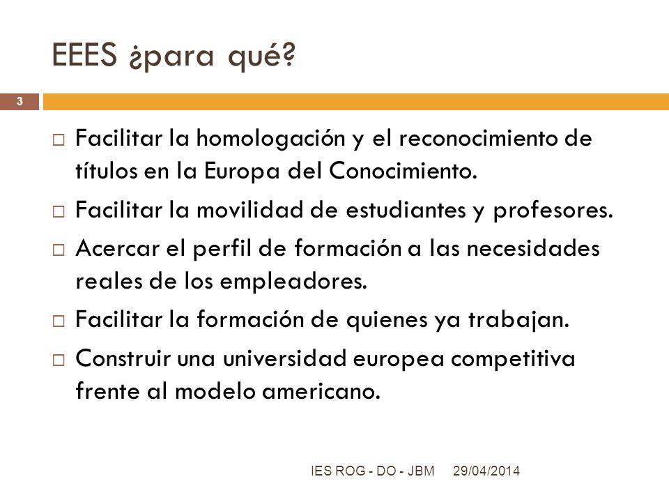 EEES ¿para qué 3. Facilitar la homologación y el reconocimiento de títulos en la Europa del Conocimiento.