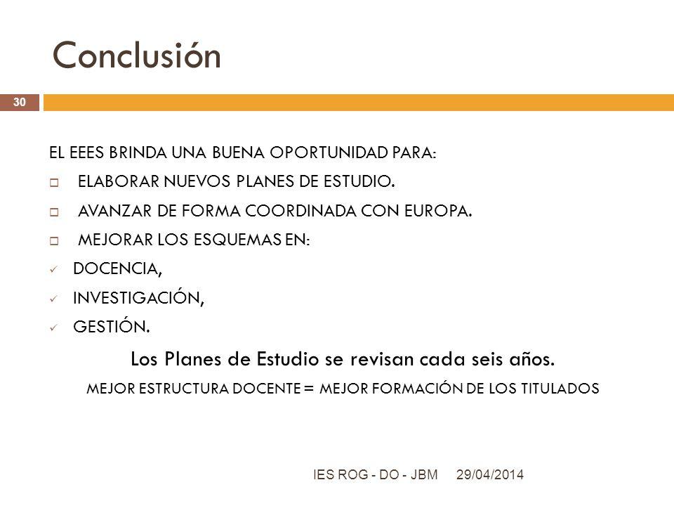 Conclusión Los Planes de Estudio se revisan cada seis años.