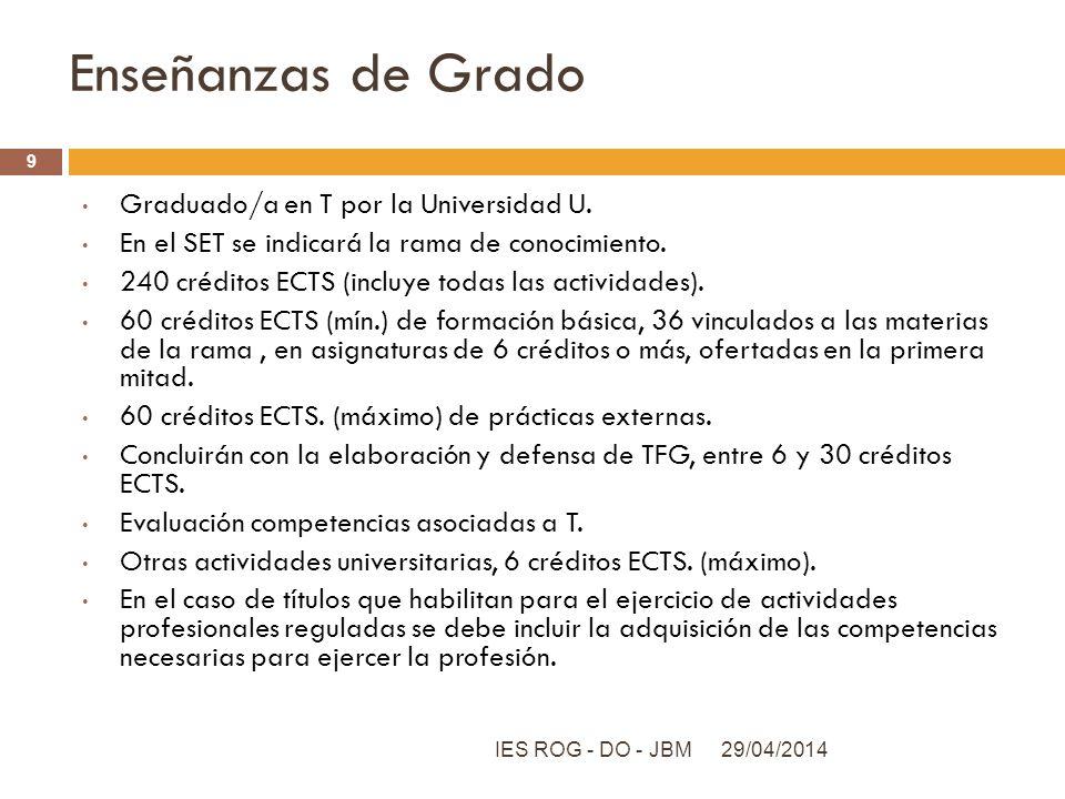 Enseñanzas de Grado Graduado/a en T por la Universidad U.