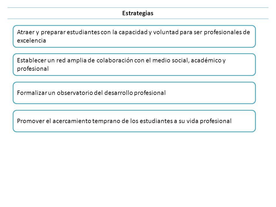 Estrategias Atraer y preparar estudiantes con la capacidad y voluntad para ser profesionales de excelencia.