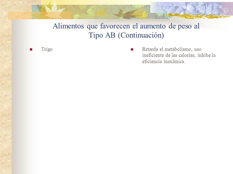 Alimentos que favorecen el aumento de peso al Tipo AB (Continuación)