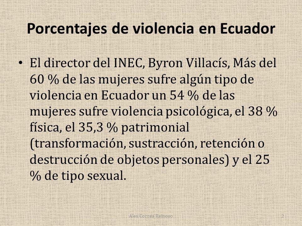 Porcentajes de violencia en Ecuador