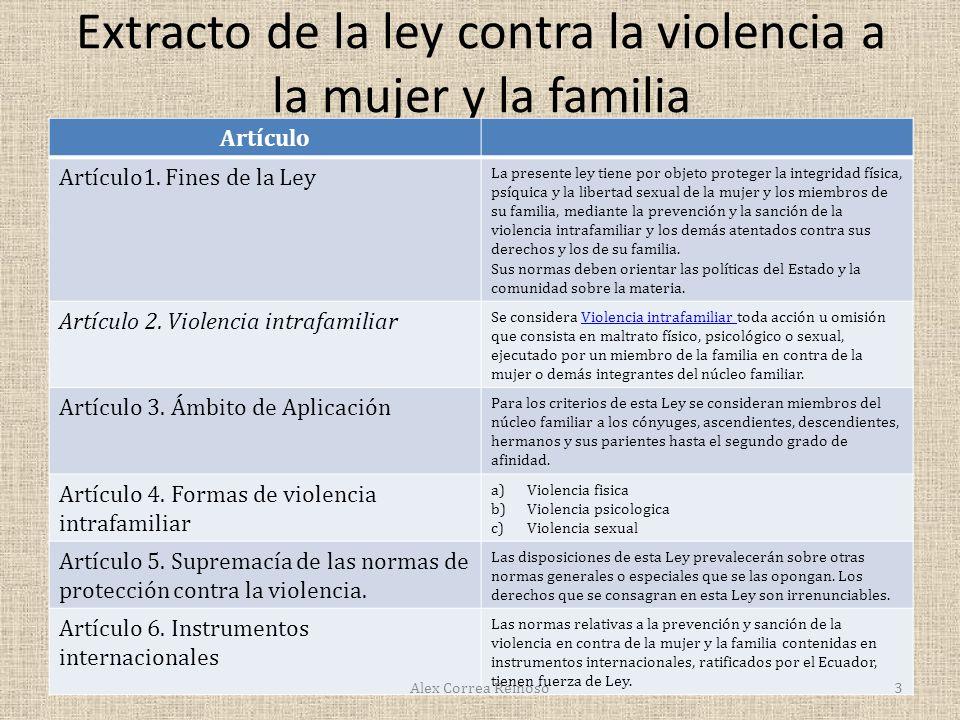 Extracto de la ley contra la violencia a la mujer y la familia